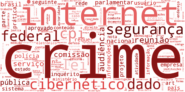 ../_images/wordcloud_relatorio.png
